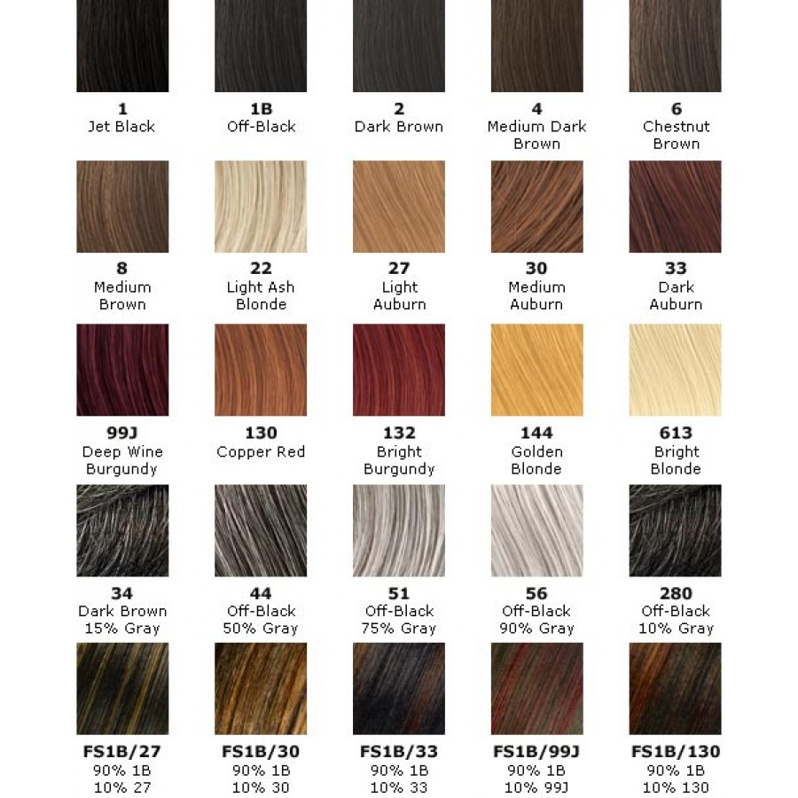 Types Of Red Hair Color Chart